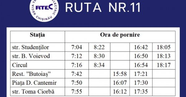 Programul de activitate a două rute de troleibuz, redus pe timp de vară